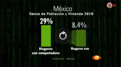 Vídeo de las cifras de la tecnología en México