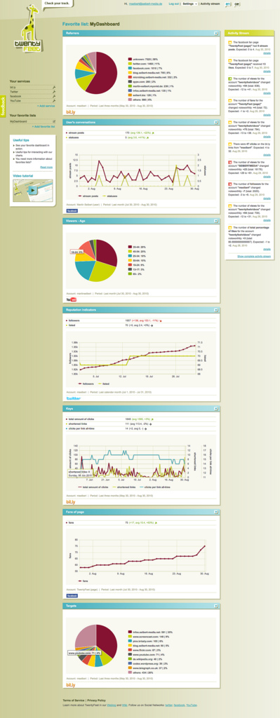 TwentyFeet Dashboard