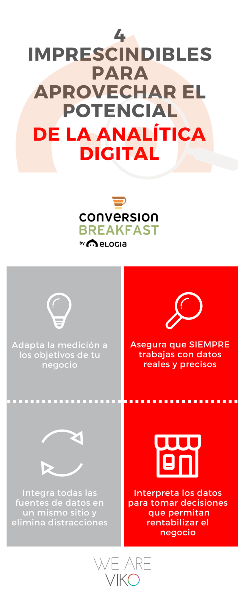Infografía Conversion Breakfast Elogia Analitica Web_Final