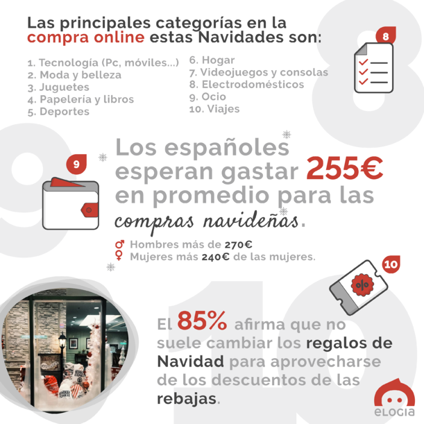 10 Claves Compra Online Elogia 2019 Pag5