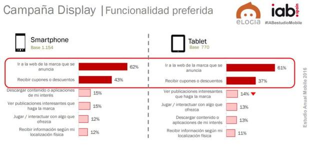 8_estudio_mobile_elogia_iab_campaas_display-1.jpg
