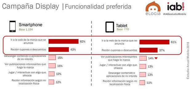 8_estudio_mobile_elogia_iab_campaas_display-1.jpg