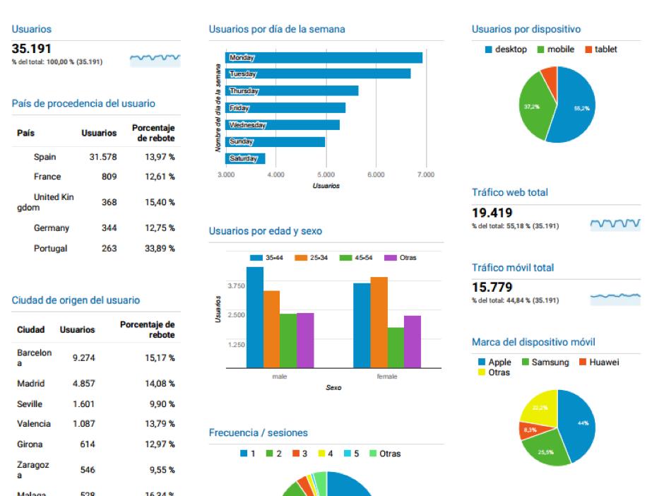 google-analytics-exportarpdf.png