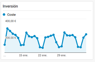 google-analytics-inversion.png