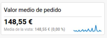 google-analytics-valor-medio-de-pedido.png