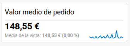 google-analytics-valor-medio-de-pedido.png