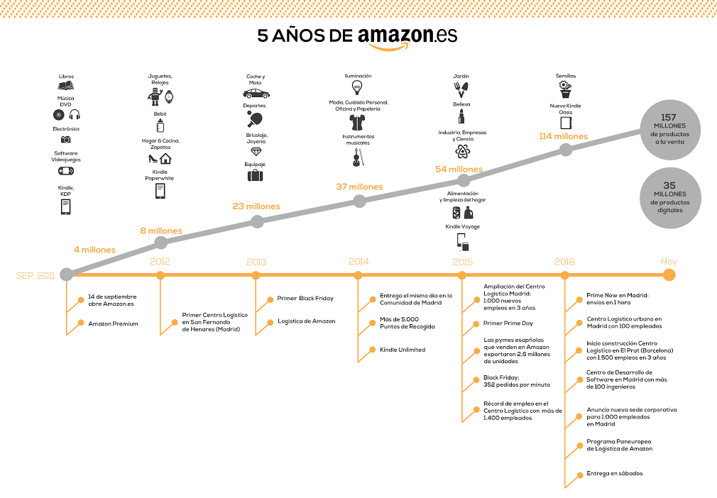 historia-amazon-elogia.png