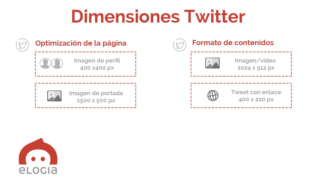 Infografía-Twitter-v2