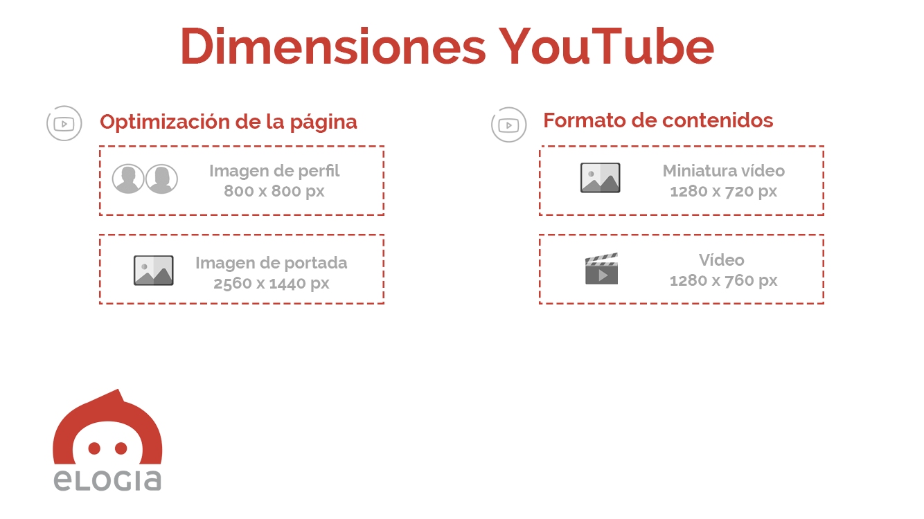 Infografía-YouTube-v2