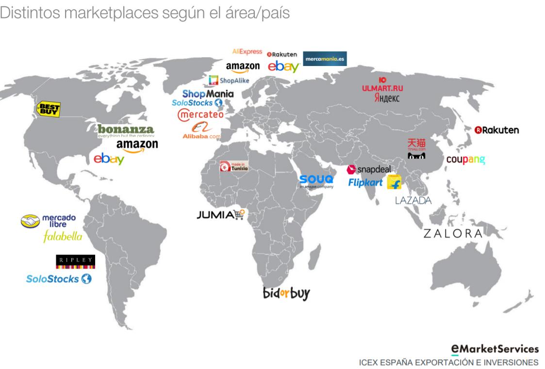 Mercado Marketplaces por país