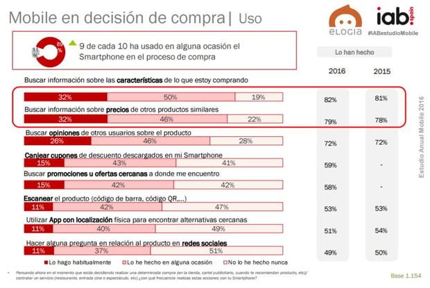 Mobile_en_decision_de_compra.jpg