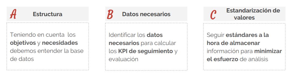 analisis-BBDD