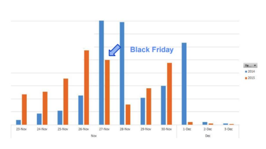 Black Friday Elogia Grafico 1.png