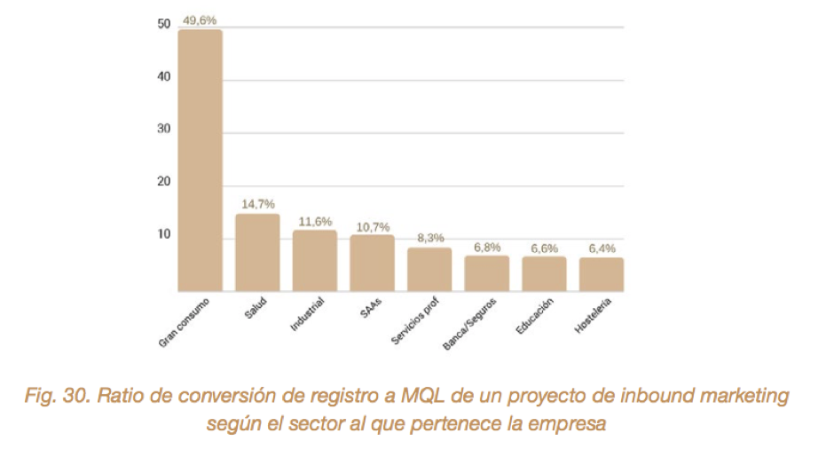 Elogia-inbound-marketing-12.png