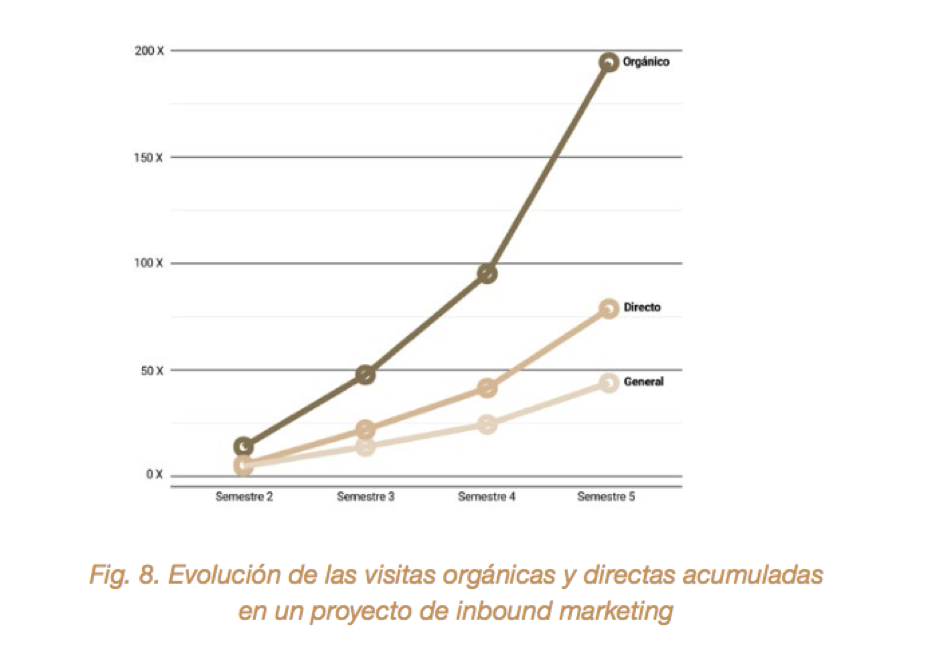 Elogia-inbound-marketing-3.png