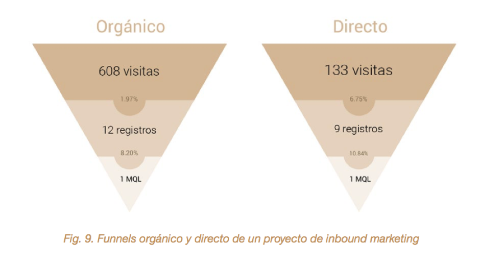 Elogia-inbound-marketing-4.png