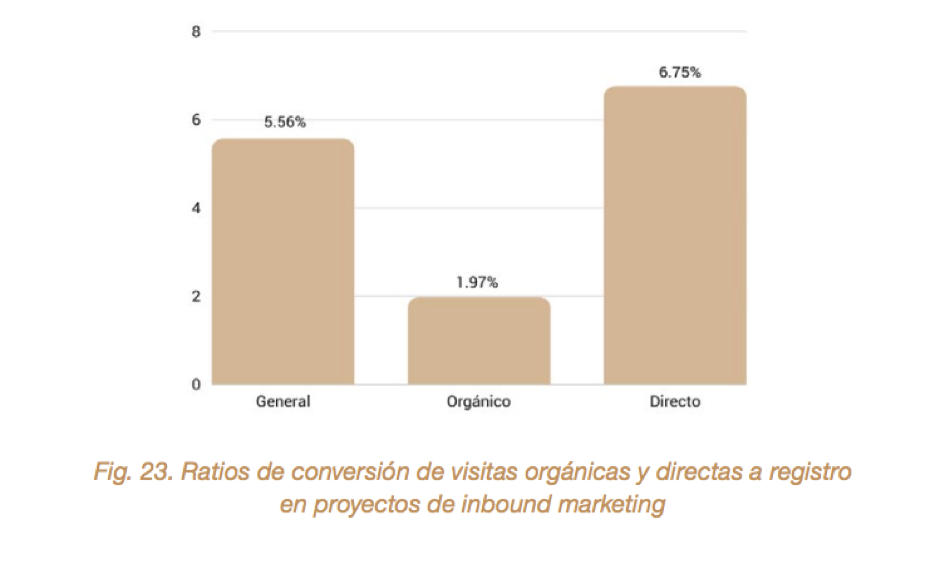 Elogia-inbound-marketing-5.png