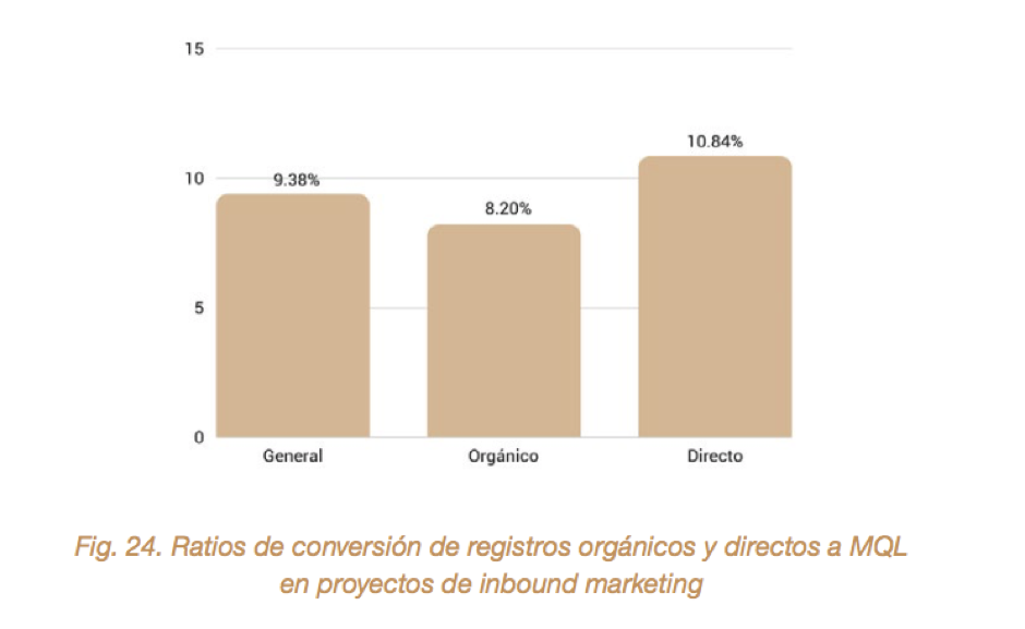 Elogia-inbound-marketing-6.png