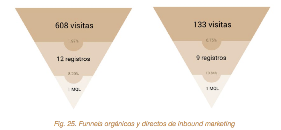 Elogia-inbound-marketing-7.png