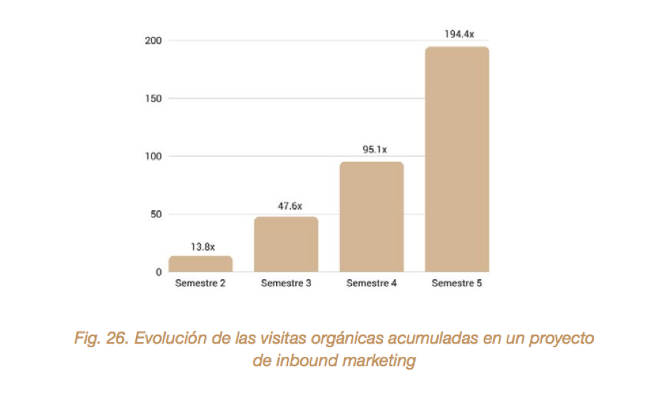 Elogia-inbound-marketing-8.png