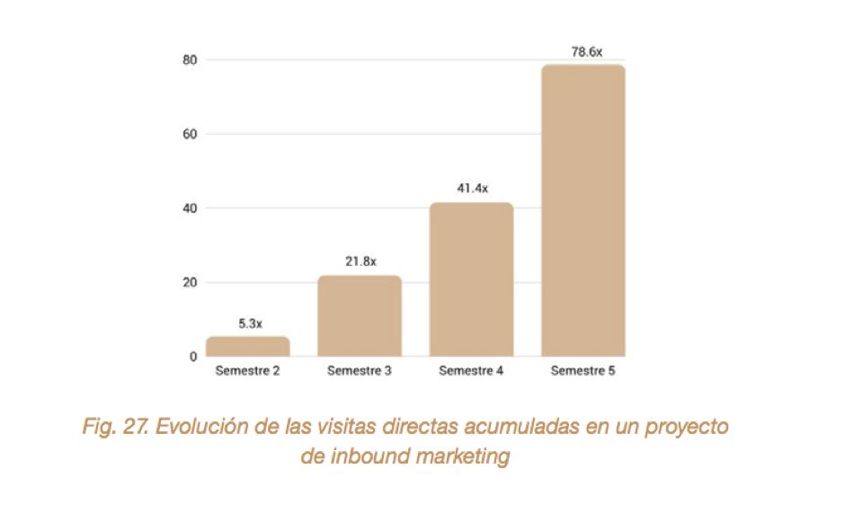 Elogia-inbound-marketing-9.png