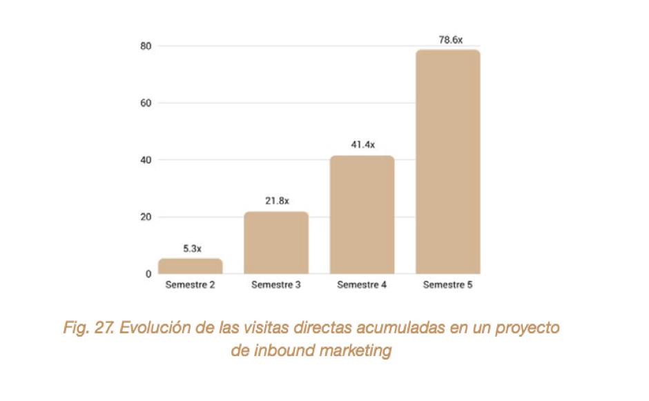 Elogia-inbound-marketing-9.png