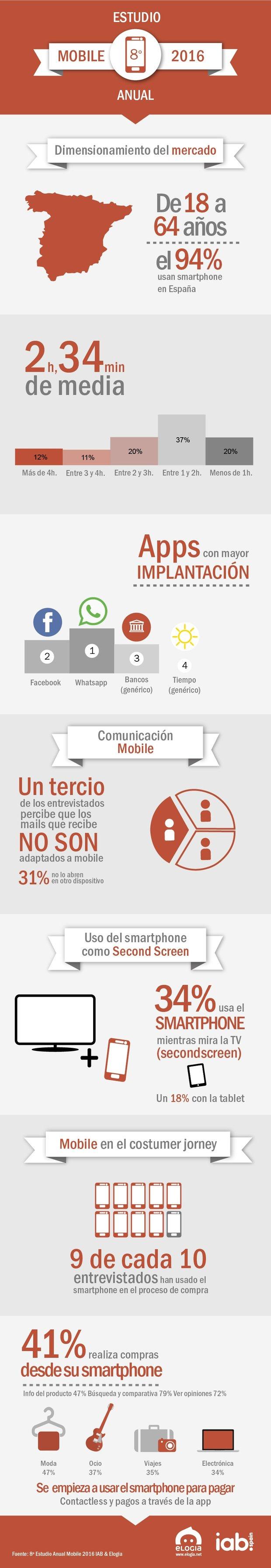 infografia-mobile.jpg
