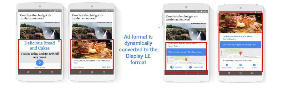 ubicaciones anuncios Adwords red display.jpg