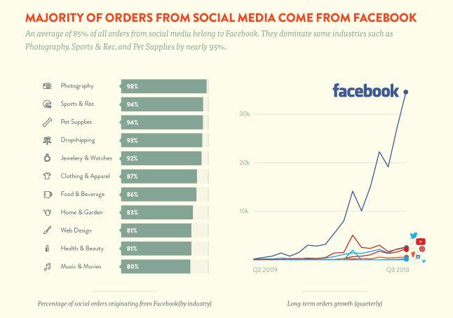 ventas social media.jpg