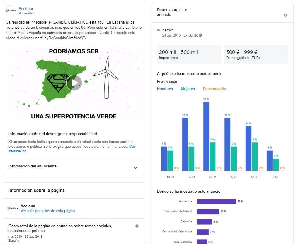 datos anuncio facebook ongs y partidos politicos