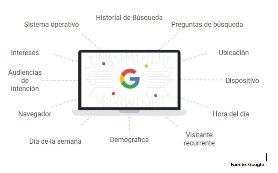 google smart bidding sem