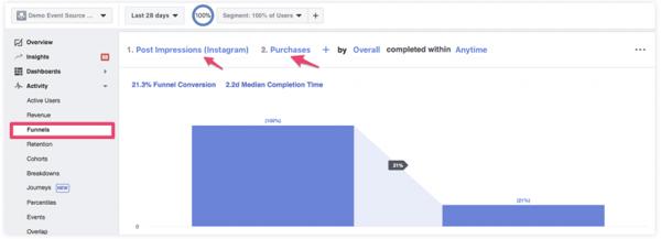 instagram-analytics-dashboard