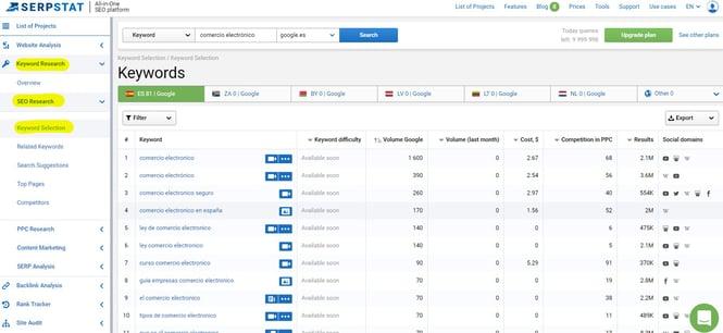 optimizar-canal-youtube-palabras-clave-herramienta