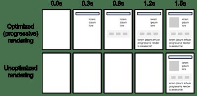 priorizar-el-contenido-visible.png