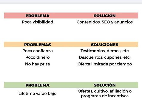 problemas-customer-journey-compressor