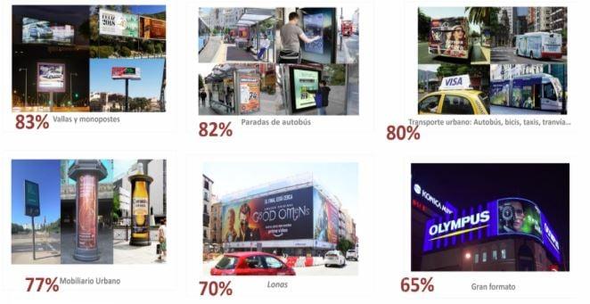 publicidad exterior estudio