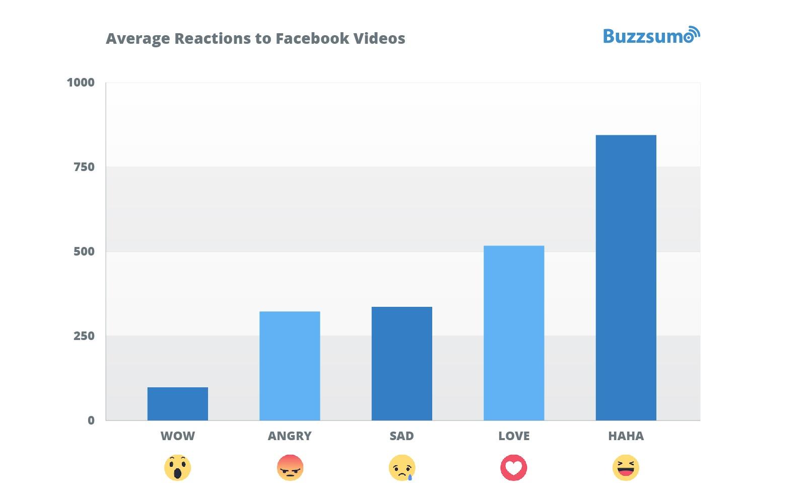 reacciones a los vídeos.jpg