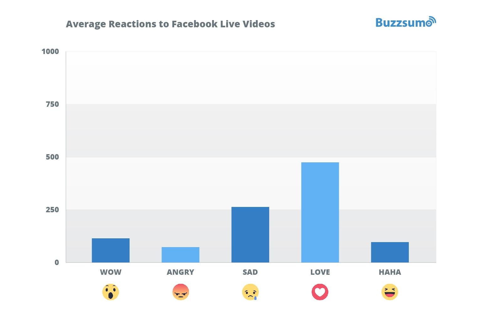 reacciones video en directo.jpg