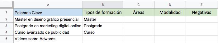 tabla11 categorizar palabras clave elogia