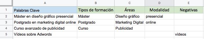 tabla13 categorizar palabras clave elogia