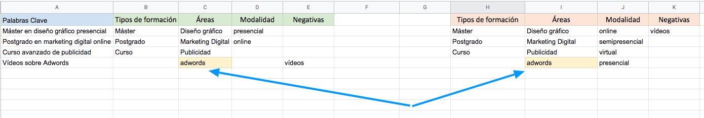 tabla14 categorizar palabras clave elogia