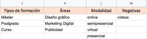 tabla2 categorizar palabras clave elogia