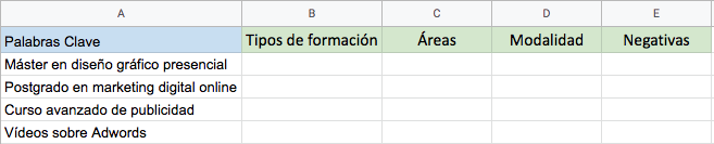 tabla5 categorizar palabras clave elogia