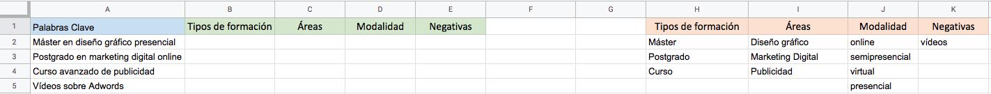 tabla7 categorizar palabras clave elogia
