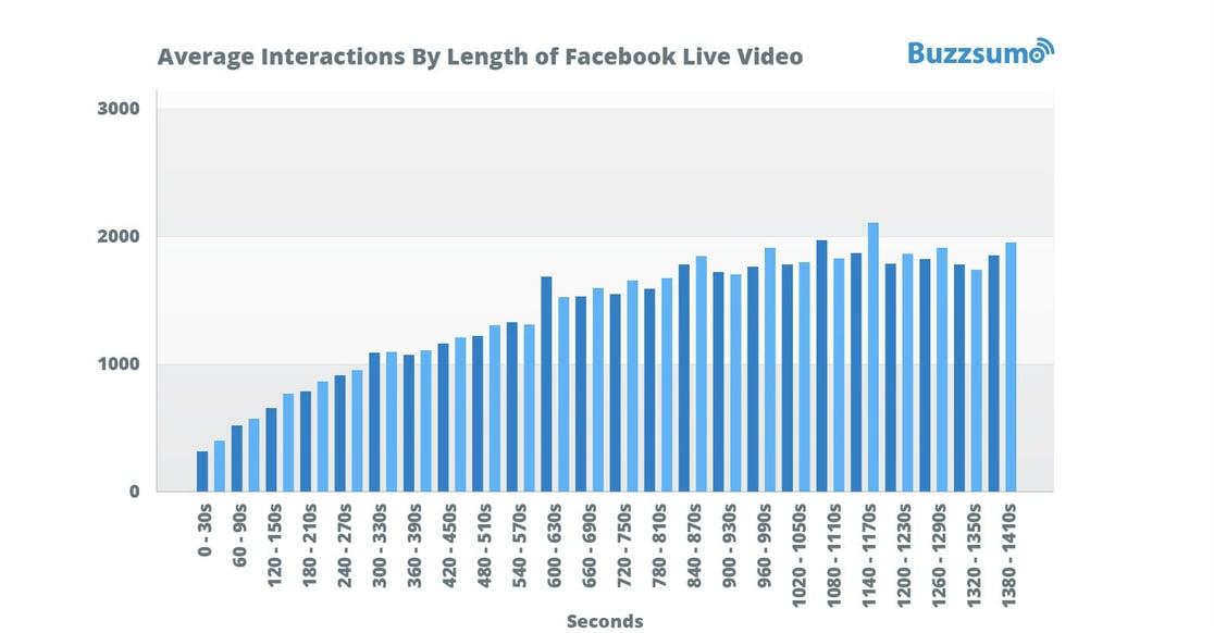 videos en directo tiempo ideal.jpg
