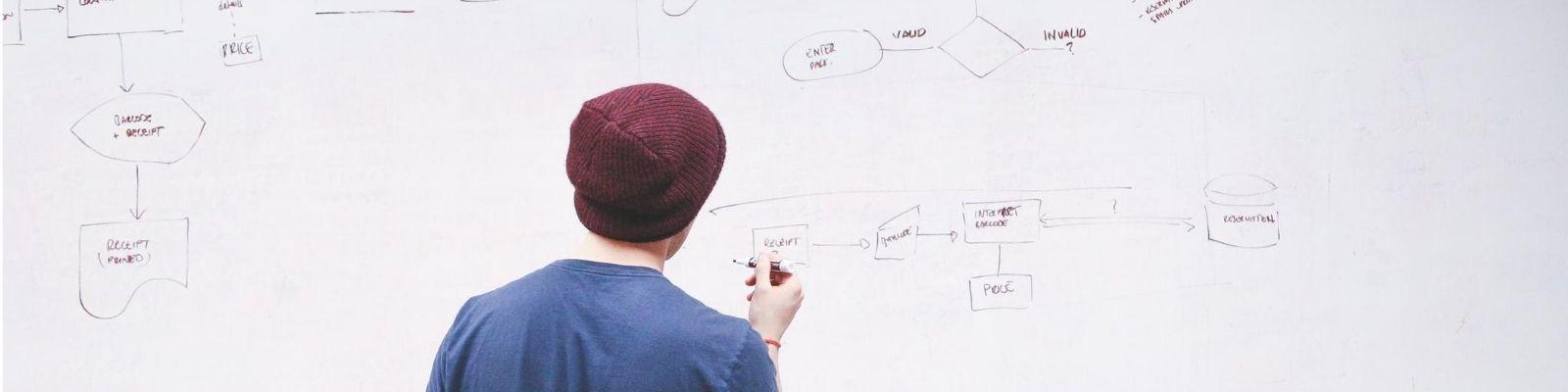 4 metodologías de estructuración SEM para campañas de Search