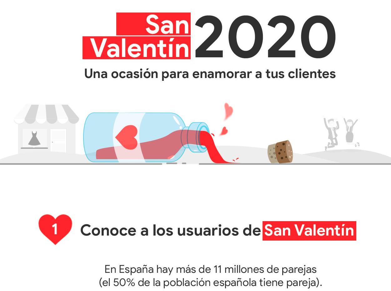 san-valentin-infografia-google
